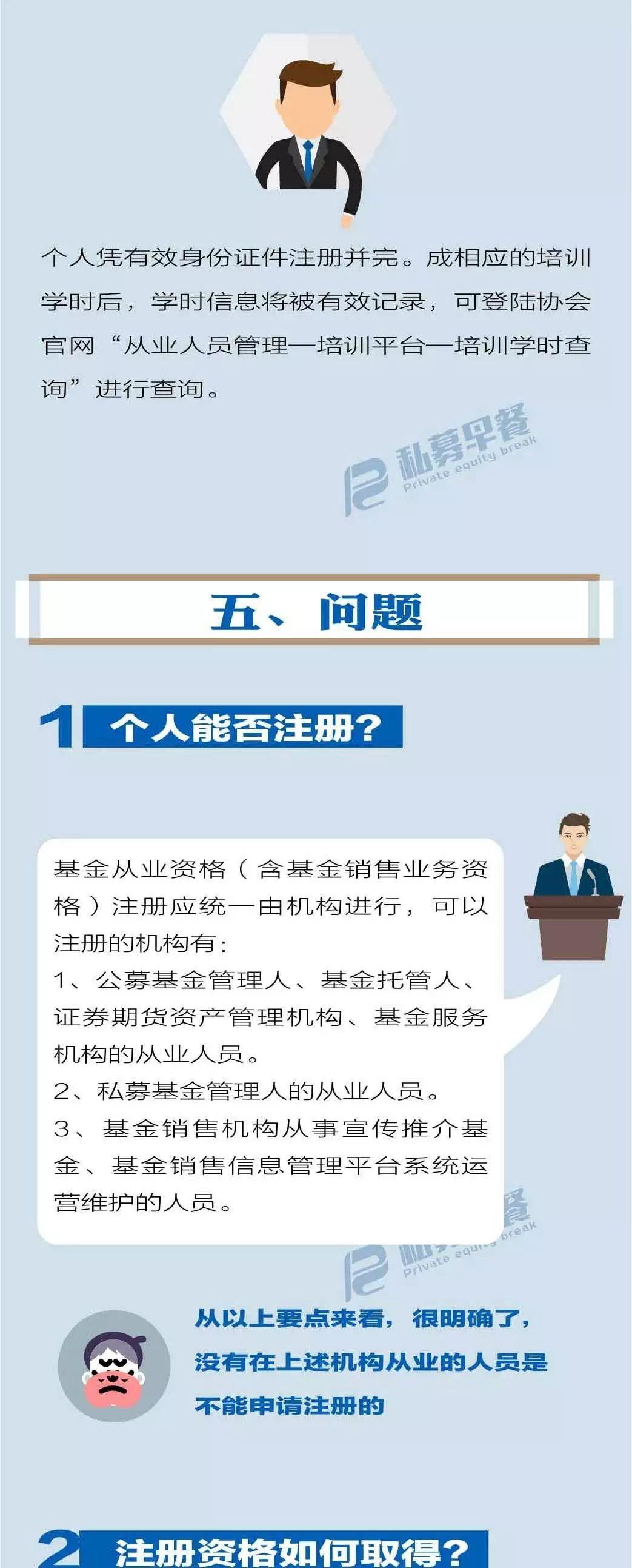 私募机构高管从业资格